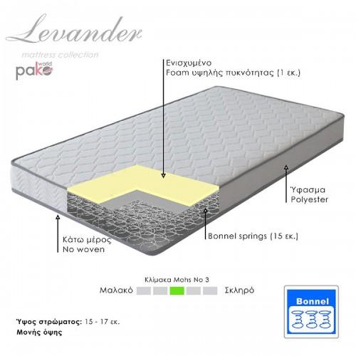 Στρώμα Levander pakoworld bonnel springs roll pack μονής όψης 15-17cm 110x200εκ